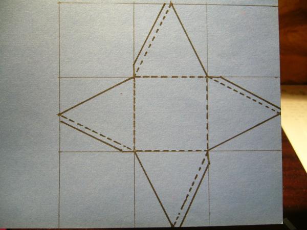 Pirámide de protección